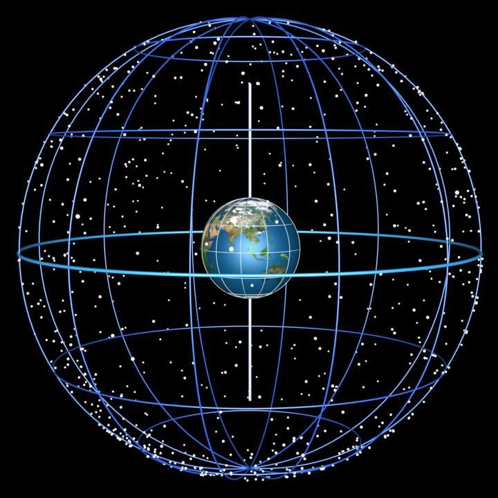 Esfera celeste geocéntrica
